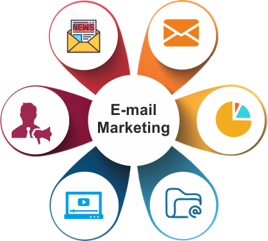 Email marketing company in sikar