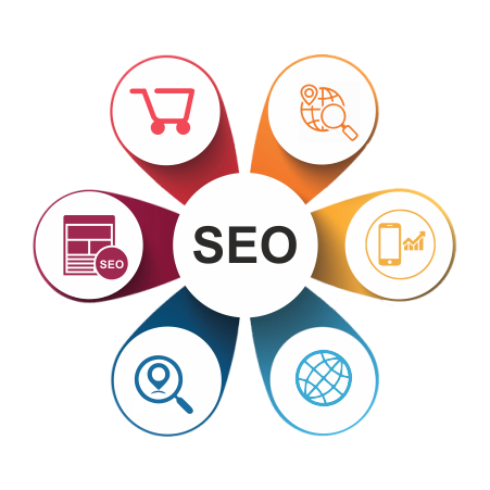 seo services in sikar